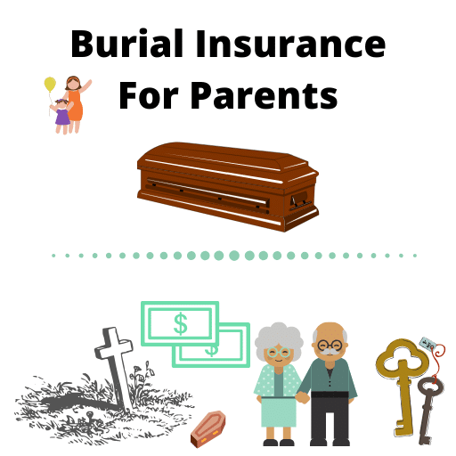 Burial Insurance For Parents Quotes Instantly Online